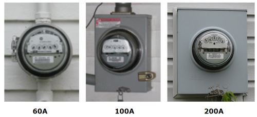 Home inspection tips home electrical service size how for Electrical service size