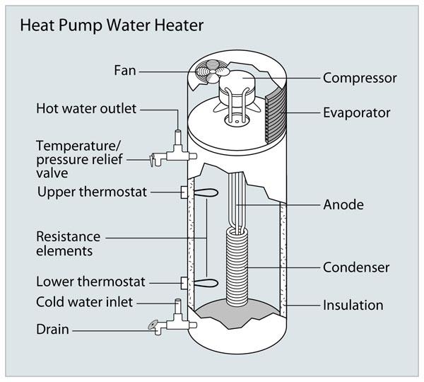 Heat-Pump-Water-Heaters[1]