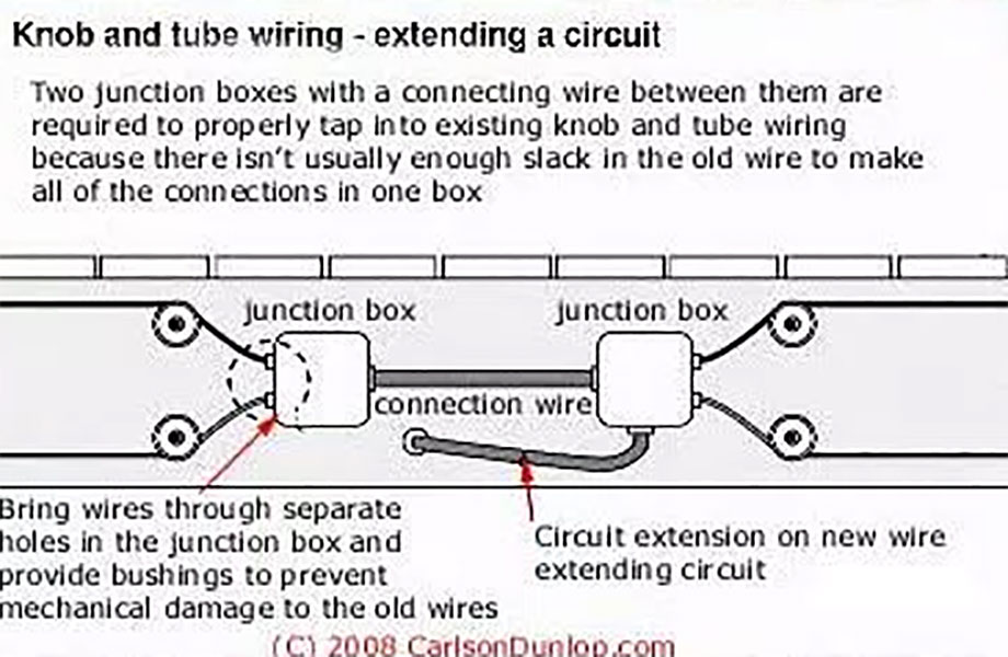 knob and tube wiring  school of professional home inspection